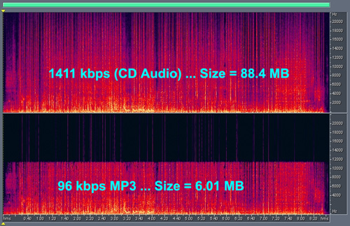 mp3 vs cd What are the advantages of cd players and the advantages of mp3 players.